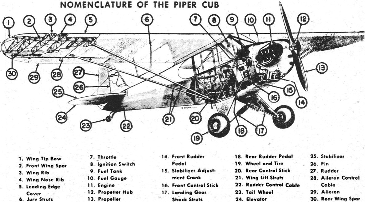 aircraft-radio-serviceman-piper-cub-radio-news-april-1946-6